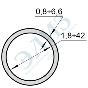 Профили круглого сечения